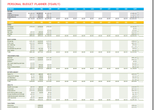 5+ Yearly Budget Templates  Word, Excel, PDF   Free & Premium