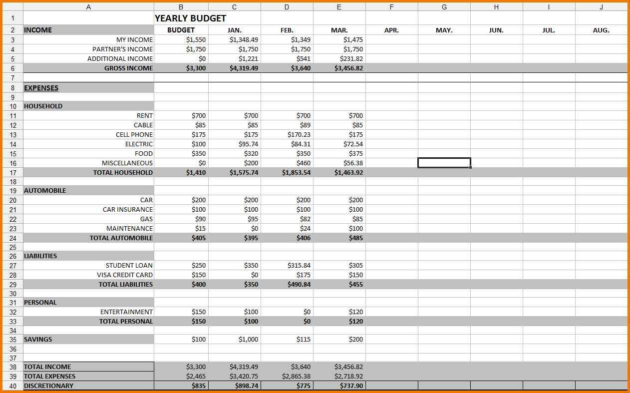 Zero Based Budget | Free Printable Budgeting Template