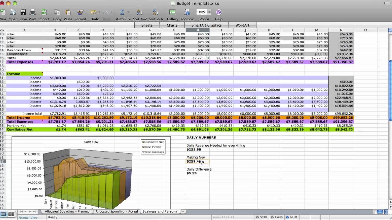 Zero based budget spreadsheet with business budget   YouTube