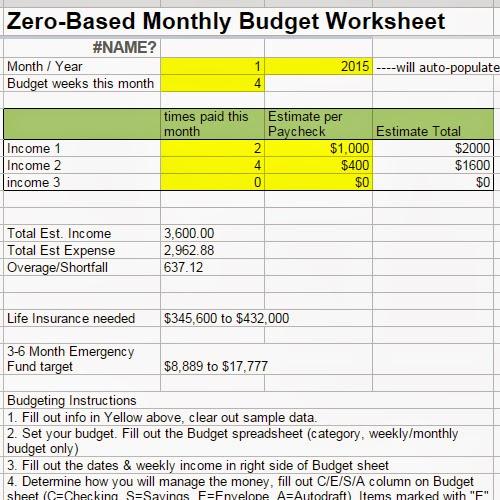 zero based budget spreadsheet template zero based budget